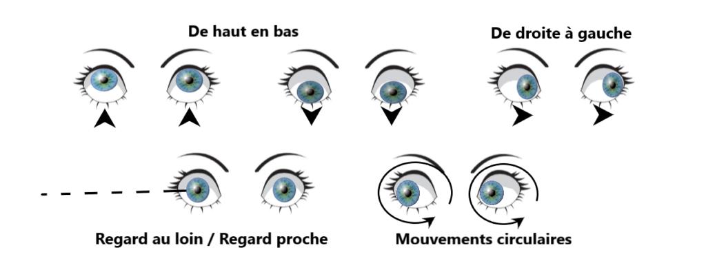 yoga des yeux vision floue de près lunettes ophtalmo orthoptiste